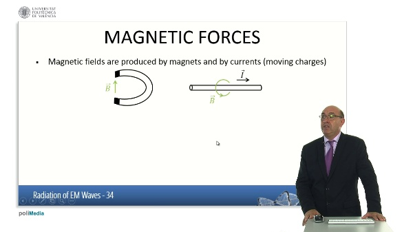Radiation of Electromagnetic Waves (VIII)