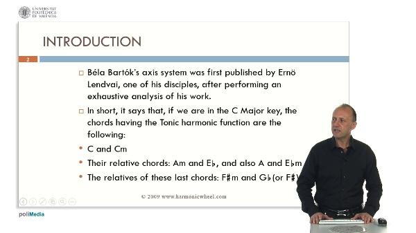 Bela Bartok's axis system