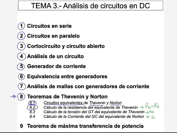 Teoría de Circuitos 1. Lección 3. 8.3.1 Cálculo tensión equivalente Thevenin