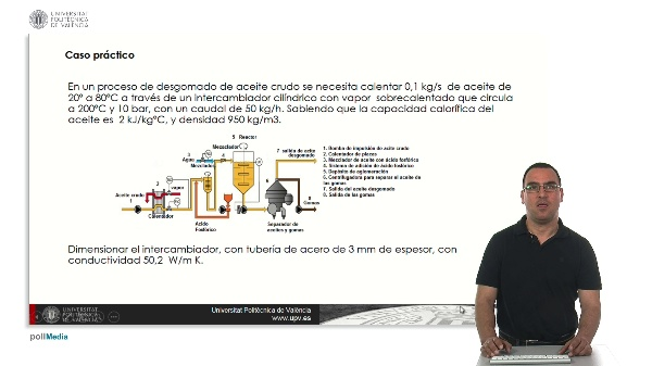 Caso de práctico de intercambiador de calor en paredes cilíndricas (repetición)