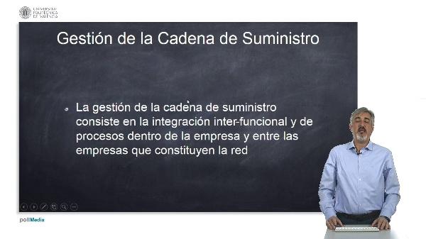 Procesos para Gestionar la Cadena de Suministro.