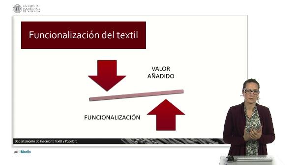 Funcionalización del textil según el principio activo