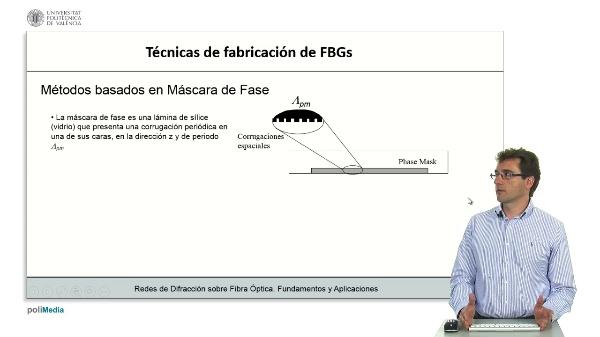 Tecnicas de fabricacion de FBGs (IV)