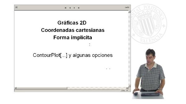 Gráficas 2D. Curvas en coordenadas cartesianas (Forma implícita) con Mathematica