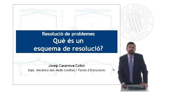 Resolució de problemes: Què és un esquema de resolució?