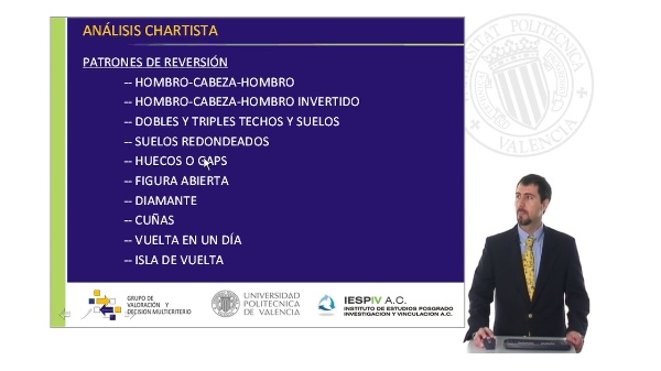 Análisis Chartista II