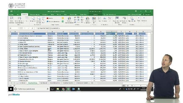Excel. Tablas dinámicas. Campos calculados. Limitaciones de las tablas dinámicas