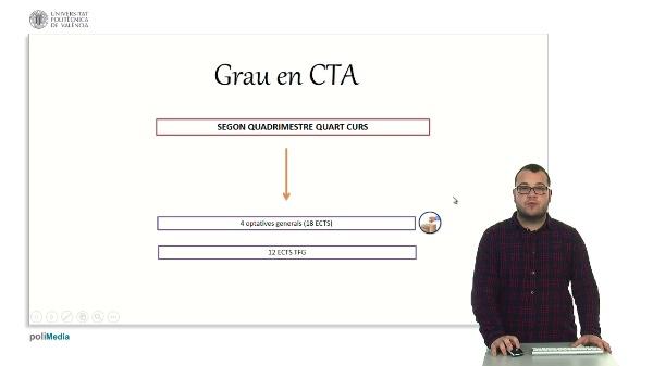 Sistema de votació d¿assignatures optatives.  Grau CTA. (VAL)