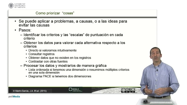 Métodos sencillos para priorizar problemas, causas, alternativas o ideas