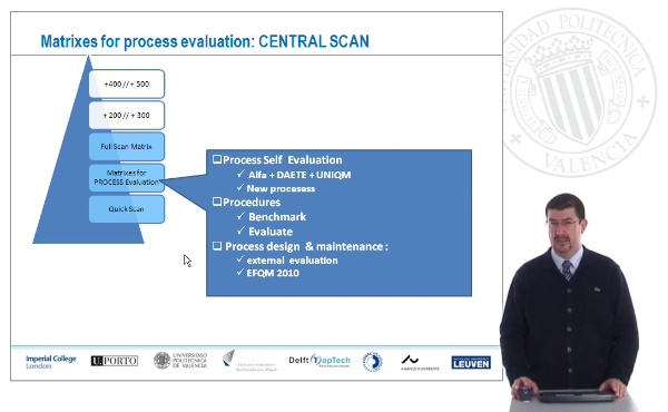 Central Scan