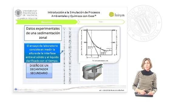 Resumen Unidad 2. Simulación de Procesos Ambientales y Químicos con Excel¿