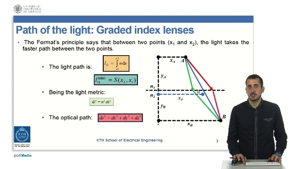 LENS ANTENNAS - Part 5.1: Graded index lenses.