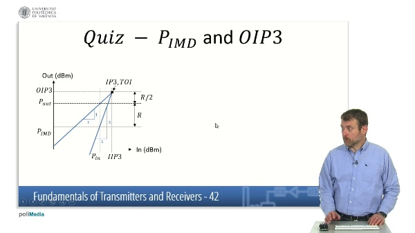Fundamentals of Transmitters and Receivers X