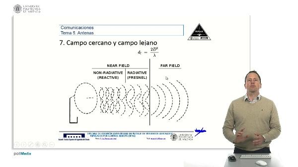Master RPAS. Asignatura comunicaciones. Antenas, campo cercano y lejano