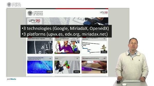 MOOC Digital Marketing. Channels