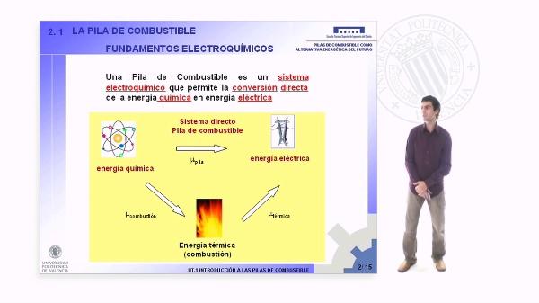 La pila de combustible. Fundamentos electroquímicos.