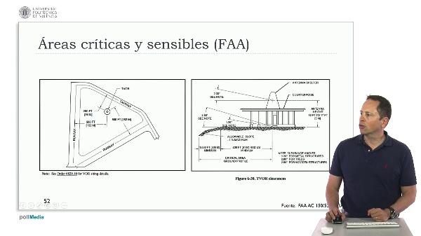 Ingeniería aeroportuaria. Servidumbres radioeléctricas VOR FAA