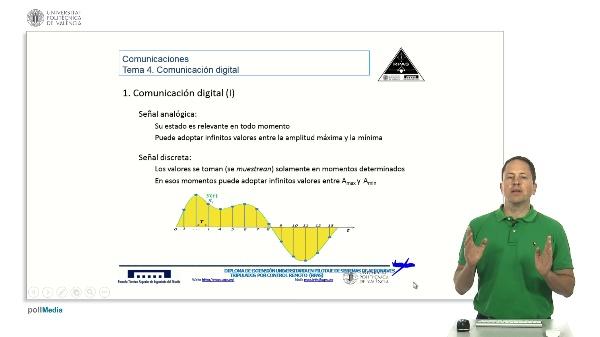 Digitalización de señales analógicas.