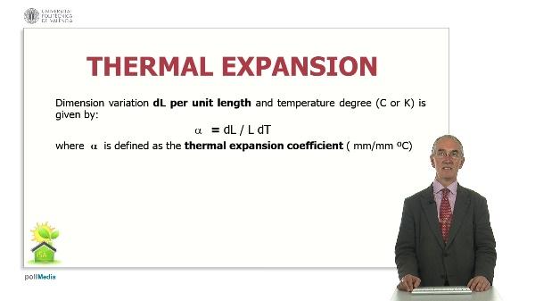 Thermal properties. Coefficients.