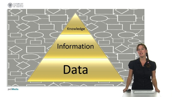 Information Processing and User Interfaces: data processing