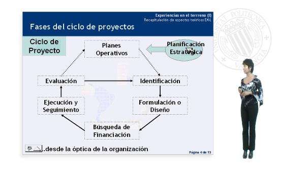 Recapitulación de Aspectos Teóricos del Ciclo de Proyectos
