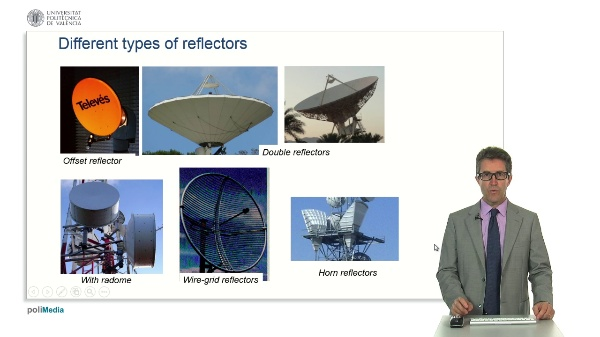 Reflector antennas. Offset, double reflectors and other configurations