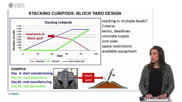 Stacking cubipods: block yard design (1)