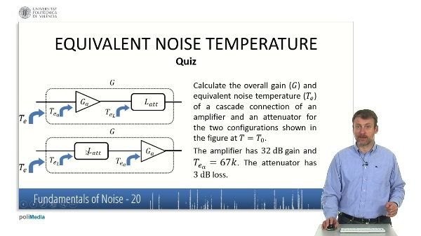 Fundamentals of Noise VI