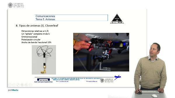 Master RPAS. Asignatura comunicaciones. Antena cloverleaf