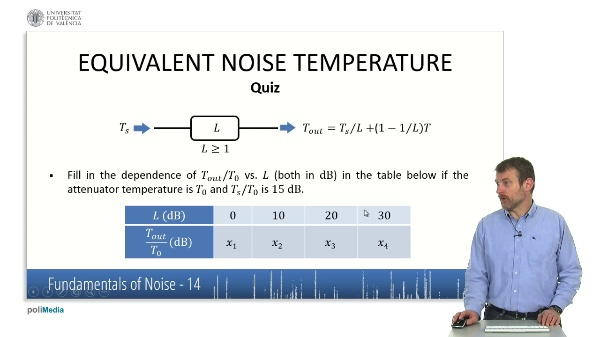 Fundamentals of Noise IV