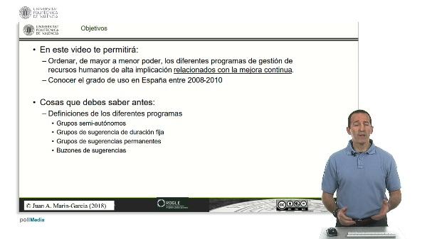 Grado de uso en España (2008-2010) de los programas de recursos humanos de alta implicación que generan mejora continua