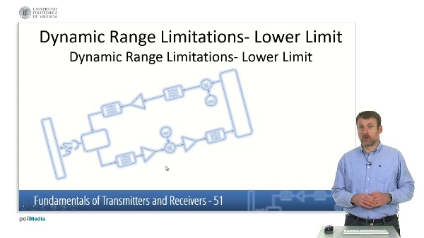 Fundamentals of Transmitters and Receivers XIII