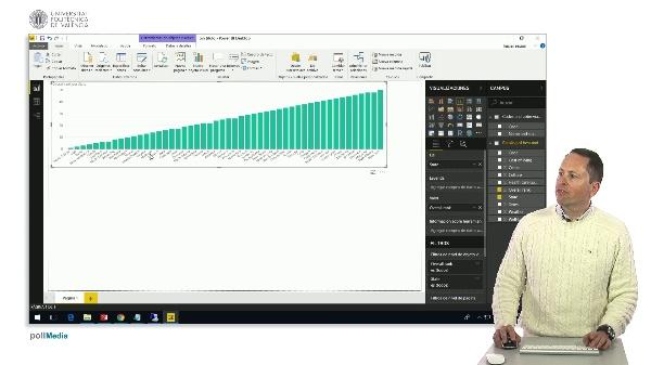 MOOC Power BI. Ejemplo inicial 2. Primeros gráficos