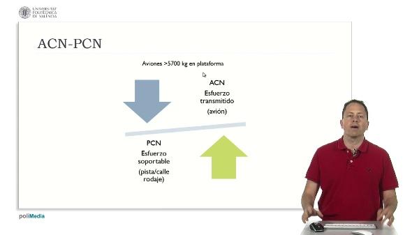 Metodo ACN-PCN