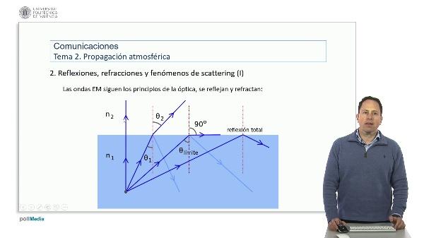 Propagación atmosférica. Reflexión, refracción y scattering