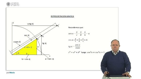 Trigonometria II.