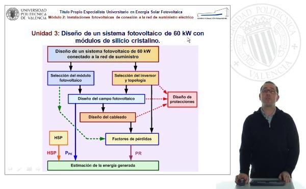 Diseño de un sistema fotovoltaico de 60 kW con módulos de silicio cristalino