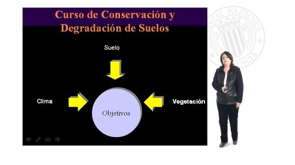 Curso de Conservación y Degradación de suelos.Indicadores de la degradación: suelo,clima y vegetación