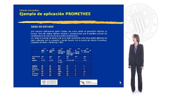 Ejemplo método Promethee (parte 1)