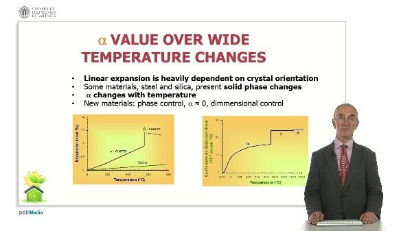 Thermal properties. Mechanisms