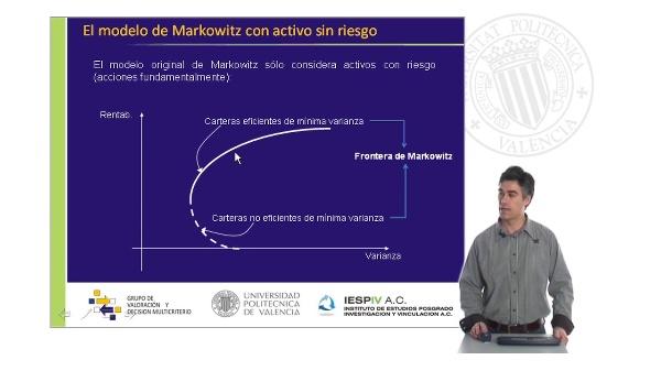 El modelo de Markowitz IV