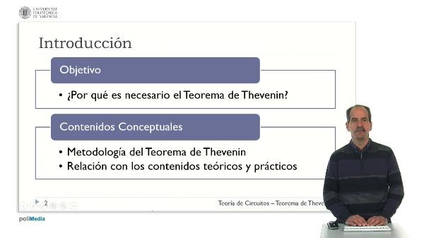 Teoría de Circuitos - Teorema de Thevenin