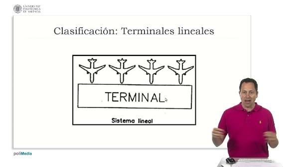 Terminales (I). 12