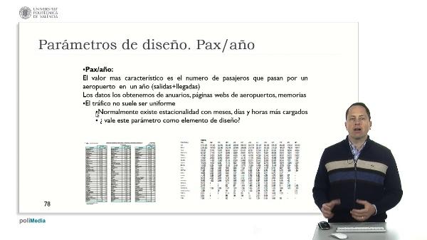 Tema 3: PLanificacion de Aeropuertos XVII