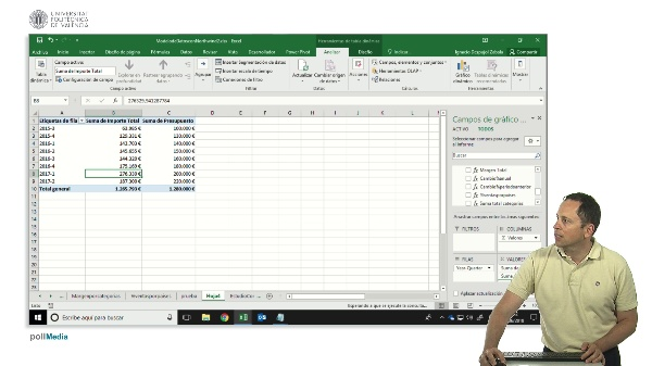Excel. Gráficos. Evolución trimestral ventas, presupuesto y margen