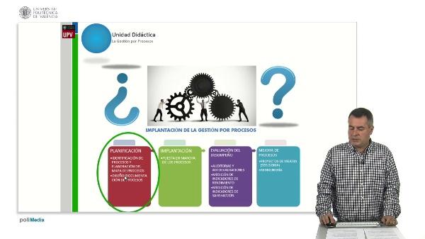 Unidad didáctica. La gestión por procesos. Mapa de procesos