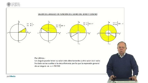 Trigonometria III.