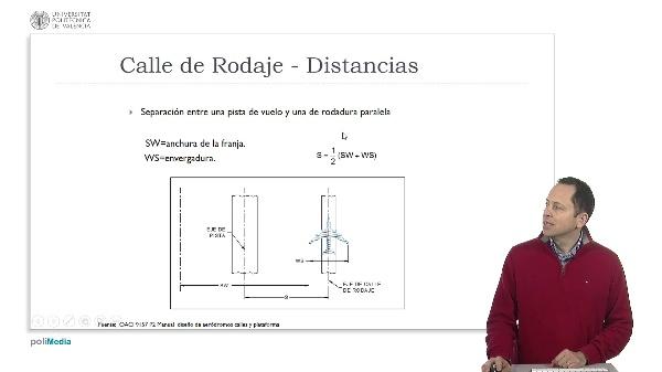 Ingeniería Aeronáutica - Calle de rodaje - Distancias