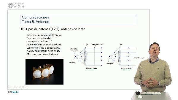 Introducción a las radiocomunicaciones. Antenas de lente