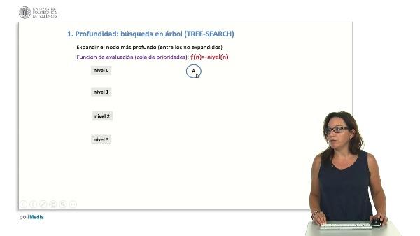Tema 4, Lección 4: Resolución de problemas mediante búsqueda. Búsqueda no informada